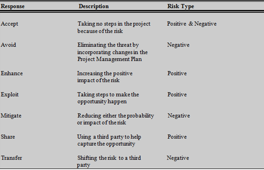 the positive and negative perspective of looking at lifes events Positive psychology studies what makes life most worth living  positive or negative but let's try and base the discourse on what the evidence shows  i have been looking into and thinking .