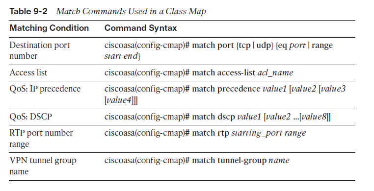 CISCO ASA Firewall Commands Cheat Sheet [Part 5-A] - Cybrary