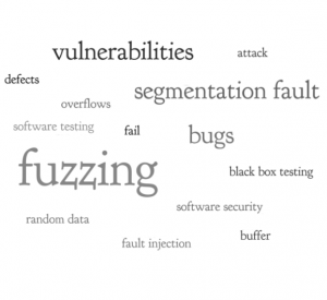 Fuzzing Wordmap