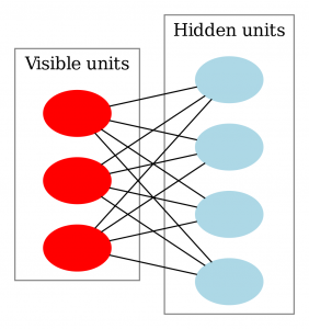 deep_learning2