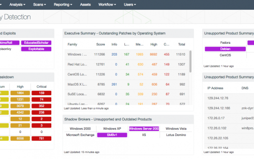 Shadow Brokers VUlnerability Detection dashboard