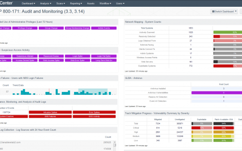 NIST SP 800-171 Audit and Monitoring Dashboard
