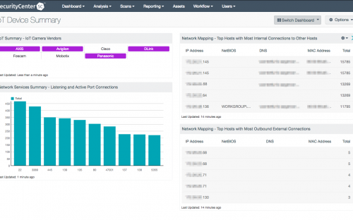 IOT Devices Summary Dashboard