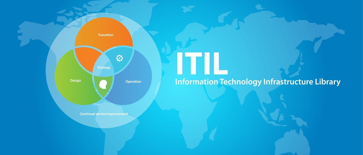 Reliable Tips And Tricks For Passing Itil Exams Cybrary