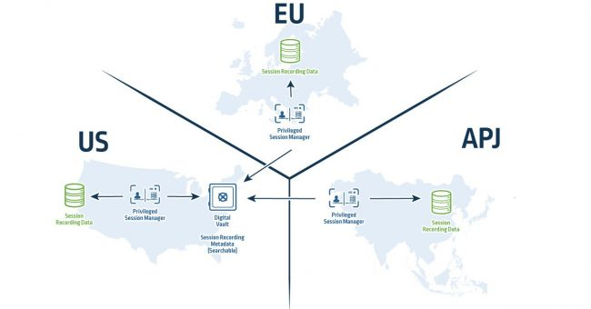 Protecting Cross Border Data Transfers For Gdpr Cybrary