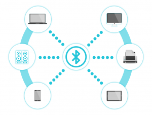 illustration of Bluetooth network with various devices